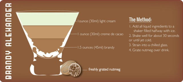 brandy-alexander-graphic